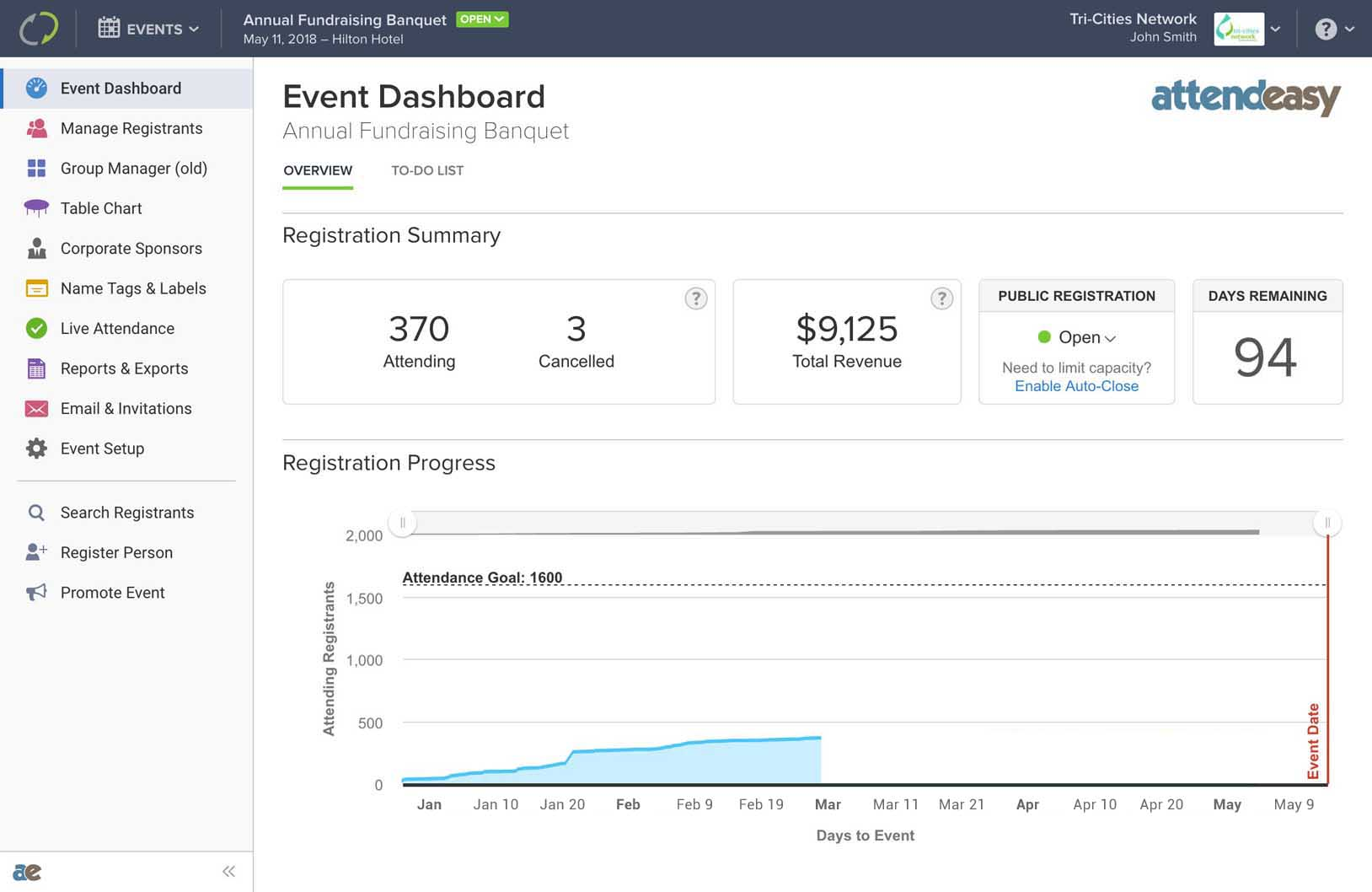 Event Dashboard Screenshot