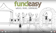 Play FundEasy Overview Video